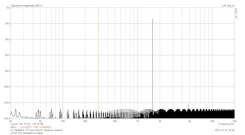 icOn2-TVC-unbalanced-output-490